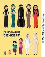 arabier, alle vrouw, oud, family., mensen., tiener, baby, aging:, jonge, vector, groep, volwassene, kind, leeftijd, generaties