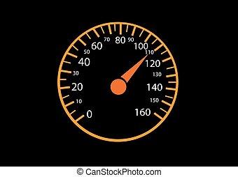 auto, speedometers