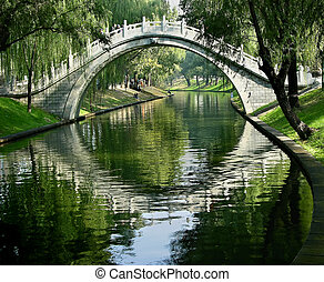beijing, maan, poort