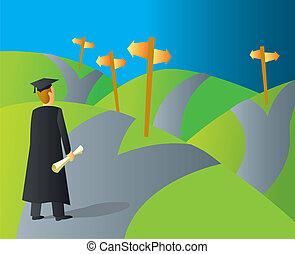 carrière, universiteit grad, wegen