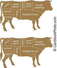 diagram, barbecuerundvlees, sneeen