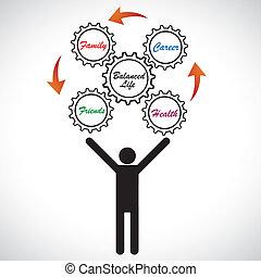 evenwicht, carrière, leven, concept, werkende familie, illustratie, werken, persoon, balance., zijn, gezondheid, juggling, man, grafisch, het proberen, vrienden, bereiken, optredens