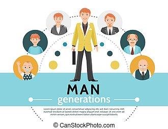 generatie, plat, concept, ronde, mensen