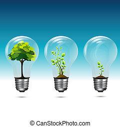 groeiende, groene, technologie