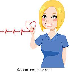 hart, verpleegkundige, tekening