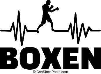 hartslag, boxing, pols