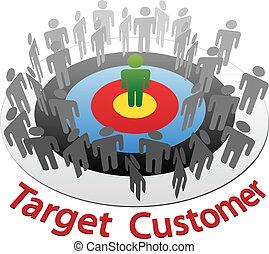 klant, marketing, markt, doel, best