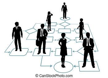 management, zakelijk, proces, oplossing, team, flowchart