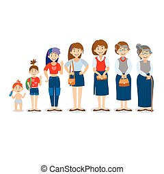 mensen, anders, ages., rijpheid, generaties, oud, -, woman., kindertijd, categories, development., adolescentie, stadia, leeftijd, beginstadium, age., jeugd, alles