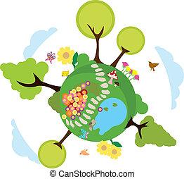 milieu, aarde, achtergrond