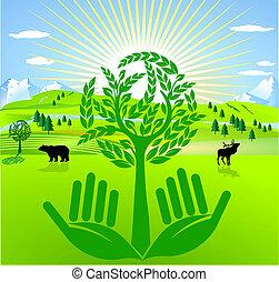 milieu, voorbehoedmiddel, bescherming