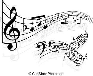 muzieknota's, achtergrond