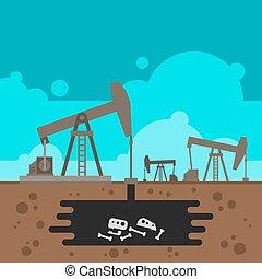 ondergronds, olie goed, boren, fossiel