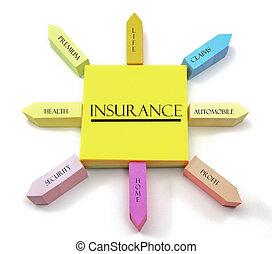 opmerkingen, concept, geschikte, verzekering, kleverig