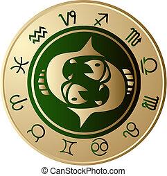 pisces, horoscoop