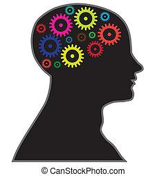 proces, hersenen, informatie