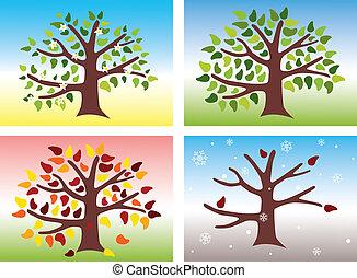 quatres saisons
