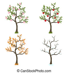 quatres saisons, kunst, bomen