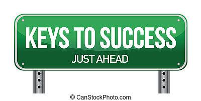 sleutels, succes