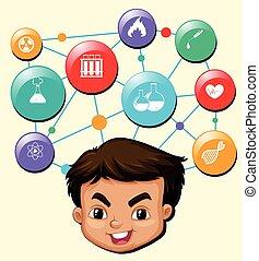 symbolen, jongen, hoofd, zijn, wetenschap