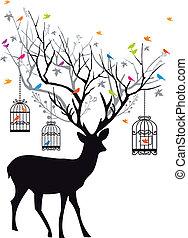 vect, hertje, vogels, birdcages
