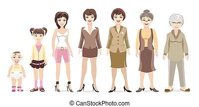 vrouw, generaties