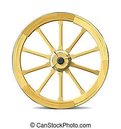 wiel, wagon
