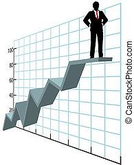 zakelijk, voltooien, tabel, groei, bedrijf, man